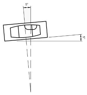 Stor eller liten kurve på libell-glasset avgjør hvor presist vateret er.
