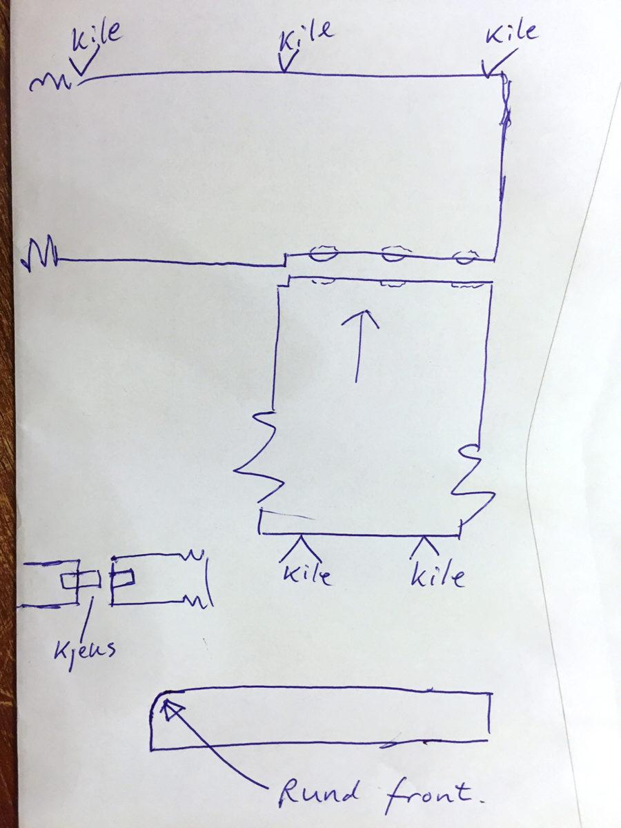 Avrundingen i front må tas hensyn til i skjøten. Tre (eller fire?) kjeks sikrer høyden i skjøten.